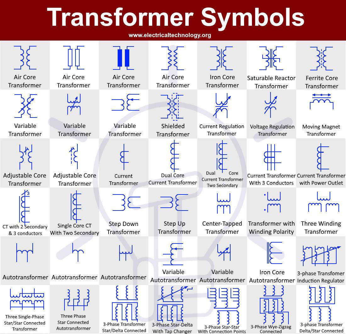 Electrical Transformer Symbols - Single Line Transformer Symbols