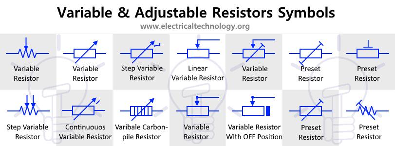 Variable Resistors Symbols