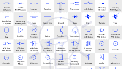 Basic Electrical and Electronic Symbols - Electrical Technology
