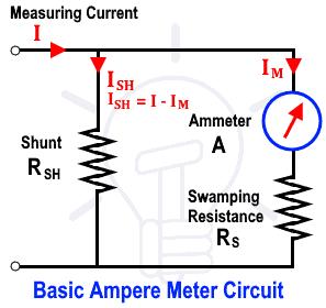 Basic Ampere Meter Circuit