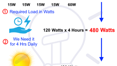 Photo of How Much Watts Solar Panel You Need for Home Appliances?