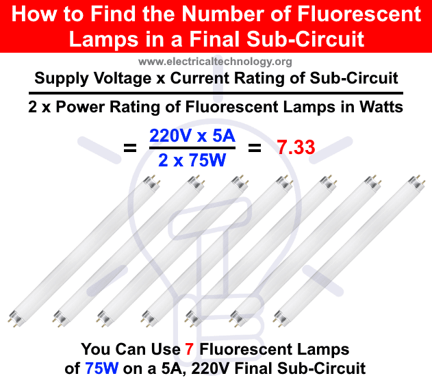 How to Find the Number of Fluorescent Lamps in a Final Sub-Circuit