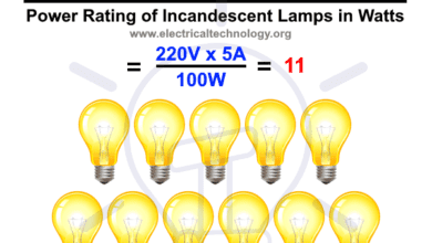 Photo of How to Calculate the Number of Incandescent Lamps in a Final Sub Circuit?