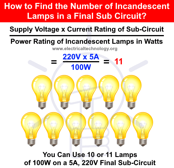 How to Find the Number of Incandescent Lamps in a Final Sub Circuit