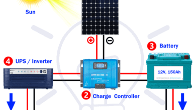 Photo of Basic Components Needed for Solar Panel System Installation