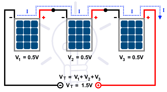 Solar Panel without Bypass Diodes