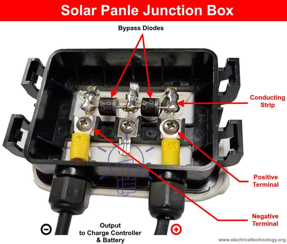basic wiring diagrams for electrical junction box what is blocking diode and bypass diode in solar panel junction box   solar panel junction box
