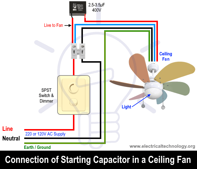 3 Speed Ceiling Fan Capacitor Wiring Diagram from www.electricaltechnology.org
