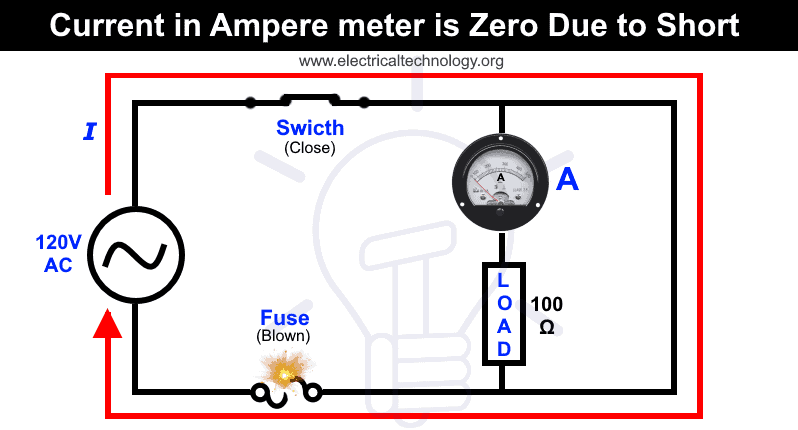 Current in Ampere meter which is connected in parallel short path