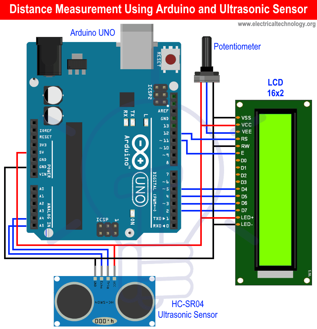 Distance Measurement Circuit Using Arduino and Ultrasonic Sensor