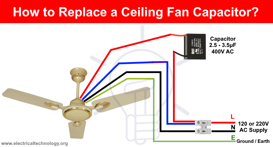 How To Connect Ceiling Fan Wires