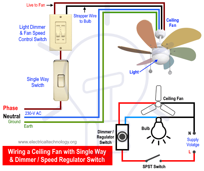 How To Wire A Ceiling Fan Dimmer Switch And Remote