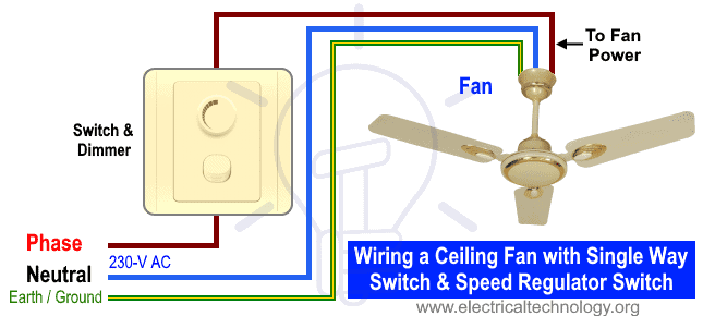Wiring Diagram Power In From Skylark Dimmer Switch To Ceiling Fan from www.electricaltechnology.org