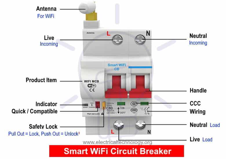 Nameplate data of Smart WiFi Circuit Breaker