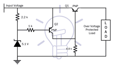 Over voltage protection using Zener Diode