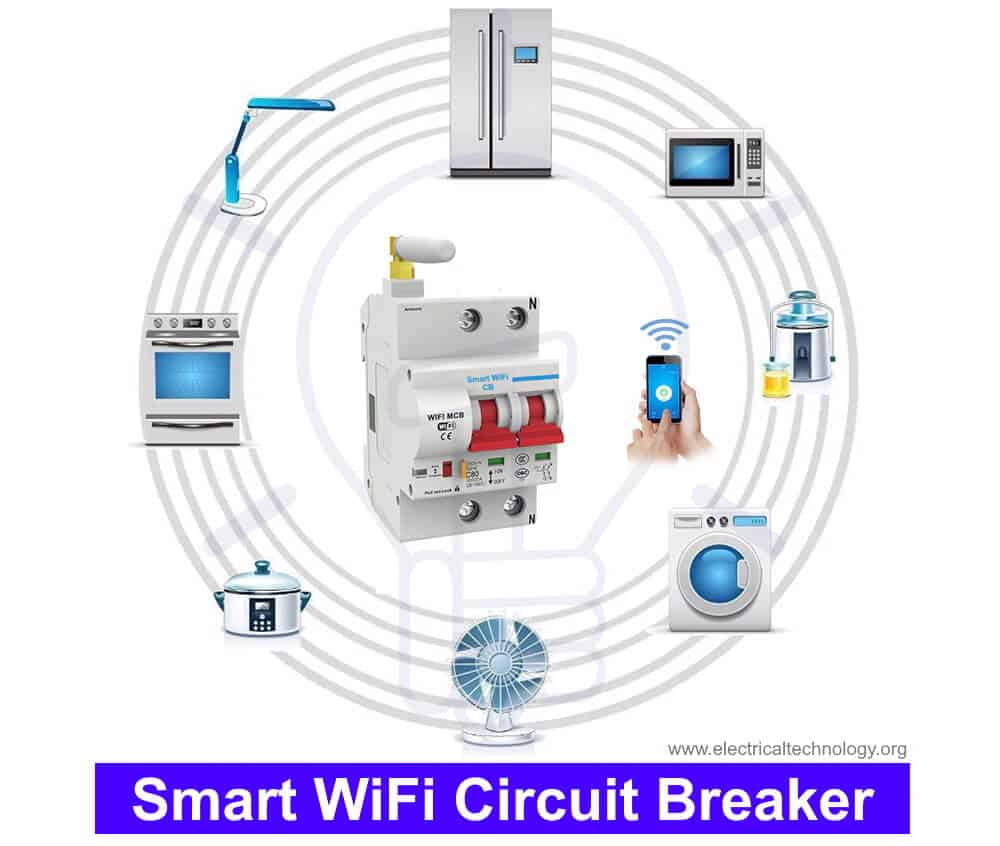 Smart WiFi Circuit Breaker - Automatic Remote Control Protection