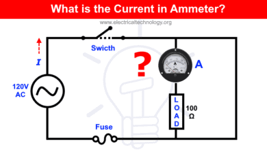 Photo of What is the Current in Ammeter?