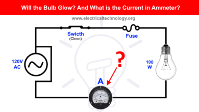 Photo of Will the Bulb Connected in This Strange Circuit Glow? And What is the Current in Ammeter?