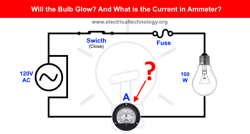 Will the Bulb Glow- What is the Current in Ampere meter