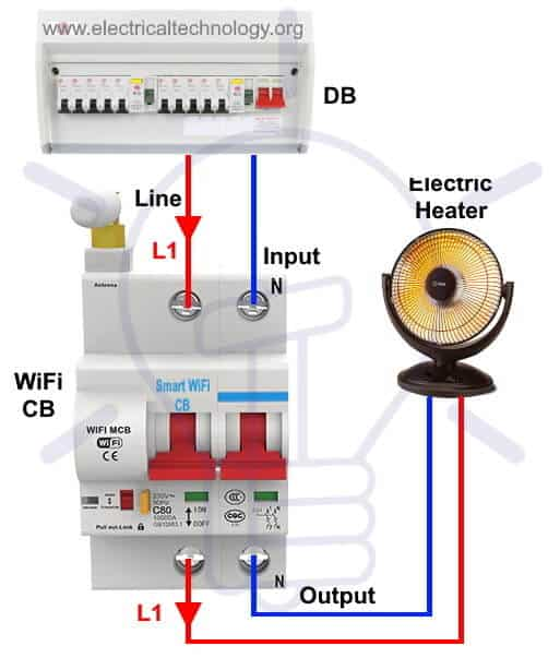 Smart WiFi Circuit Breaker - Construction, Installation and Working | Wi Fi Home Wiring Diagrams |  | Electrical Technology