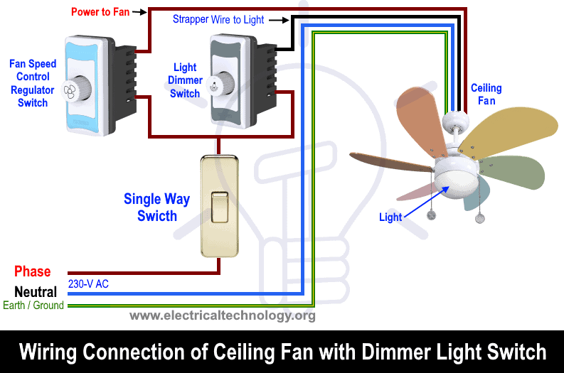 How to Wire a Ceiling Fan? Dimmer Switch and Remote Control ... Wiring For A Ceiling Fan With Light on