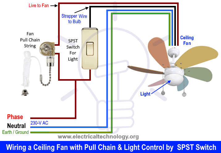 How To Wire A Ceiling Fan Dimmer Switch And Remote Control Wiring
