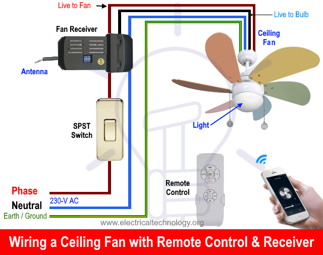 Wiring Diagram For Ceiling Fan Switch - Database