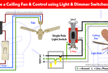 Photo of How to Wire a Ceiling Fan? Dimmer Switch and Remote Control Wiring