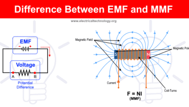 Photo of Difference Between EMF and MMF