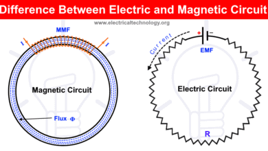 Photo of Difference Between Electric and Magnetic Circuit