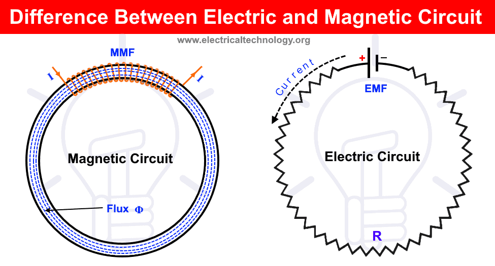 Difference Between Electric and Magnetic Circuit
