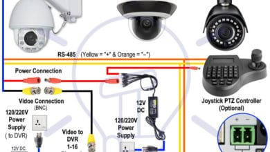 ptz security system wiring diagrams how to wire analog and ip ptz camera with dvr and nvr   ip ptz camera with dvr and nvr