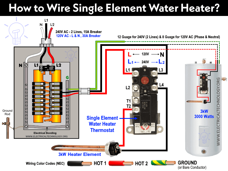 How to Wire Single Element Water heater Thermostat - 120V and 240V AC