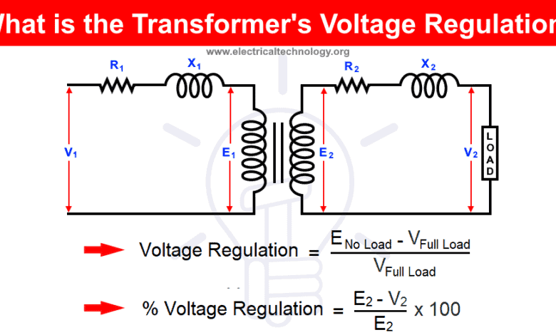 Photo of What is the Transformer's Voltage Regulation?