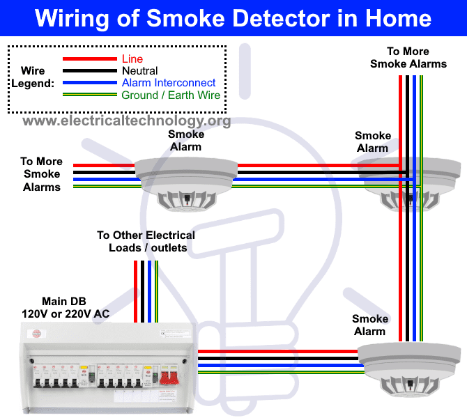 Smoke Detector Wiring Diagram Pdf from www.electricaltechnology.org