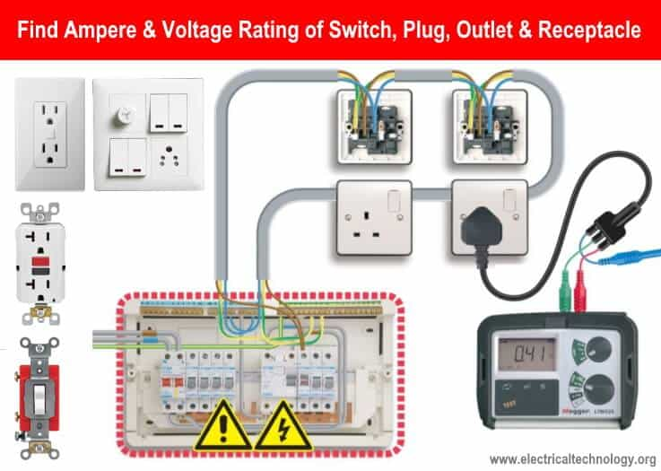 Find Voltage Ampere Rating Of Switch Plug Outlet Receptacle