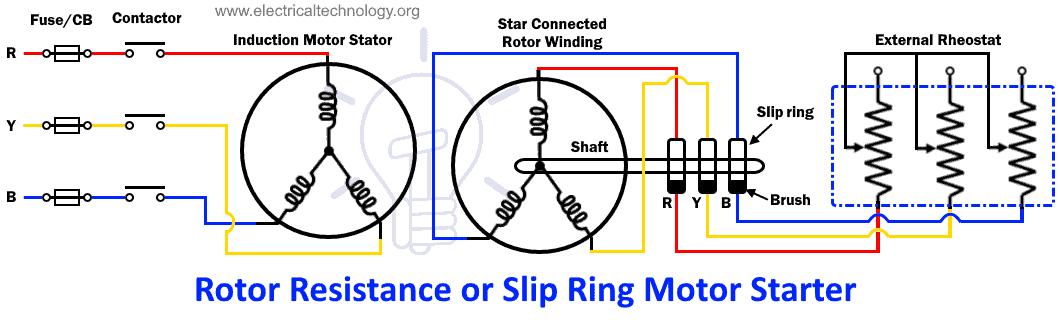 Rotor Resistance or Slip Ring Motor Starter
