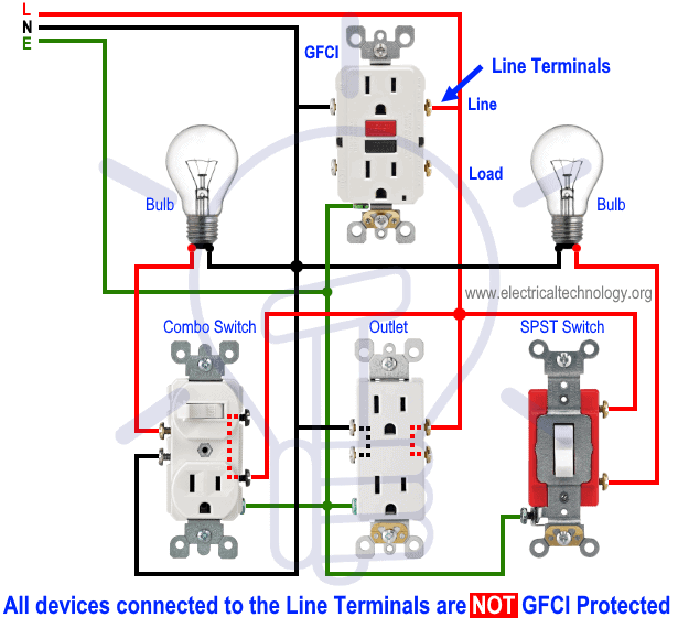 All devices connected to the Line Terminals are NOT GFCI Protected.