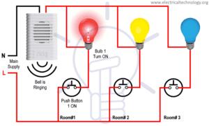Bell Indicator Circuit Wiring Diagram