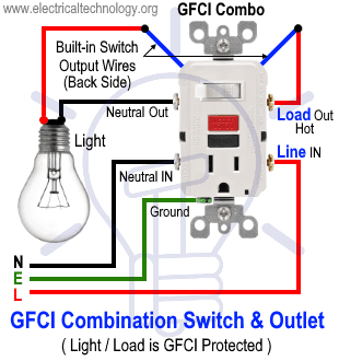 How to Wire GFCI Combo Switch & Outlet? GFCI Switch/Outlet Wiring | Bathroom Wiring Diagram Gfci |  | Electrical Technology