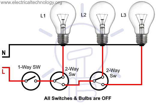 godown wiring diagram  tunnel wiring circuit and working