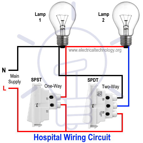 [DIAGRAM_38IS]  Hospital Wiring Circuit for Light Control using Switches | Light Controller Wiring Diagram |  | Electrical Technology