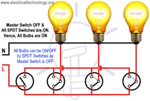Hostel Lamps Control