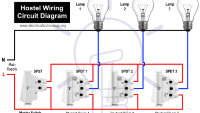 Photo of Hostel Wiring Circuit Diagram and Working