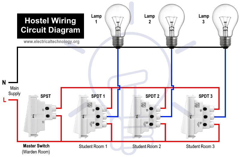 hostel wiring circuit diagram - working and applications  electrical technology