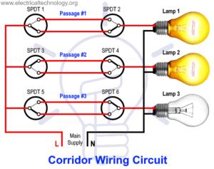 Lighting Control Design in Corridor and Hallway
