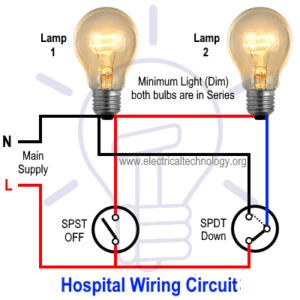 Minimum Light bulb using switches