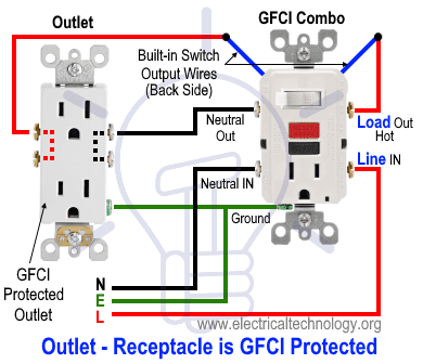 [DIAGRAM_1JK]  How to Wire GFCI Combo Switch & Outlet? GFCI Switch/Outlet Wiring | Gfci Receptacle Wiring |  | Electrical Technology
