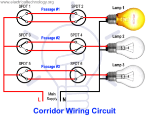 SPDT Switches control light points in hallway and corridor