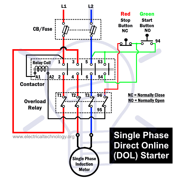 Single Phase Motor Wiring Diagram from www.electricaltechnology.org